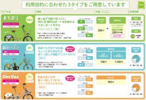 【紅葉】石川・金沢兼六園の見頃・混雑時間・駐車場やライトアップ2019について 「まちのり」自転車3タイプ