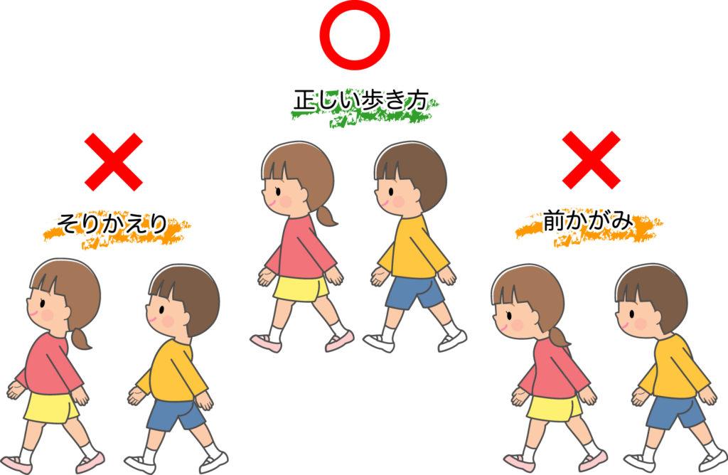子供の姿勢矯正グッズおすすめ5選!勉強・ゲームをしながら猫背改善 あなたの子供は良い姿勢?悪い姿勢?03