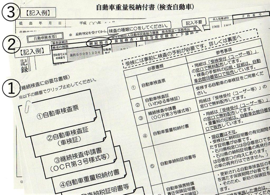 【運輸支局】自分で通すユーザー車検!必要書類・費用・方法など 継続検査についての説明書3枚