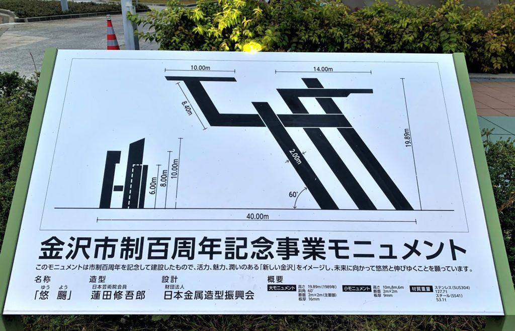 兼六園・金沢城公園など金沢観光には【バス】【自転車】がおすすめ! 金沢駅西口 モニュメントの説明版